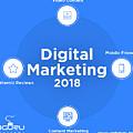 The Interesting Path Digital Marketing Trends Will Take In 2018 by Webguruinfosystems