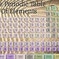 The Periodic Table Of Elements 1 by Wendy Wilton