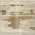 Timeline Map Of The Historic Empires Of The World - Chronographical Map - Historical Map by Studio Grafiikka