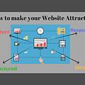 Web Designer Companyin Kolkata by Web Samadhan