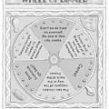 Wheel Of Dinner by David Ostow