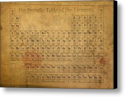 Design Turnpike - Periodic Table of the Ele... Print