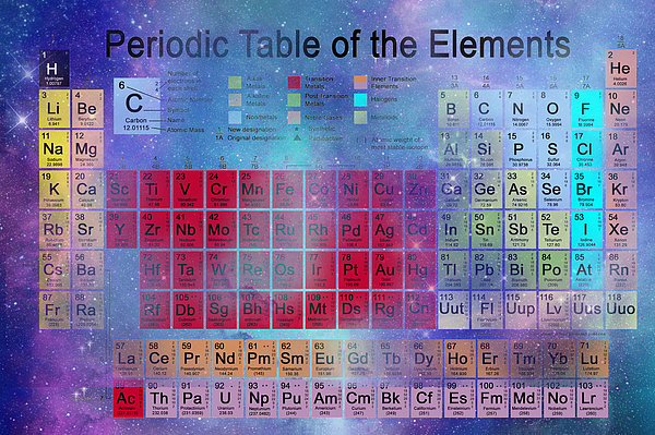 Carol and Mike Werner - Stardust Periodic Table N... Print