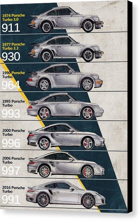 Yurdaer Bes - Porsche 911 Turbo Timelin... Print