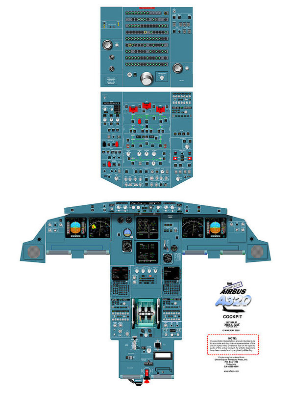 Mike Ray - Airbus A320 cockpit Print