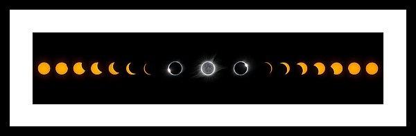 Dennis Sprinkle - Eclipse Progression