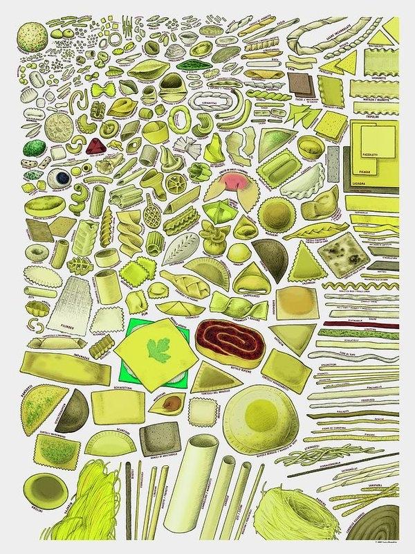 Luca Donofrio - Pasta Poster