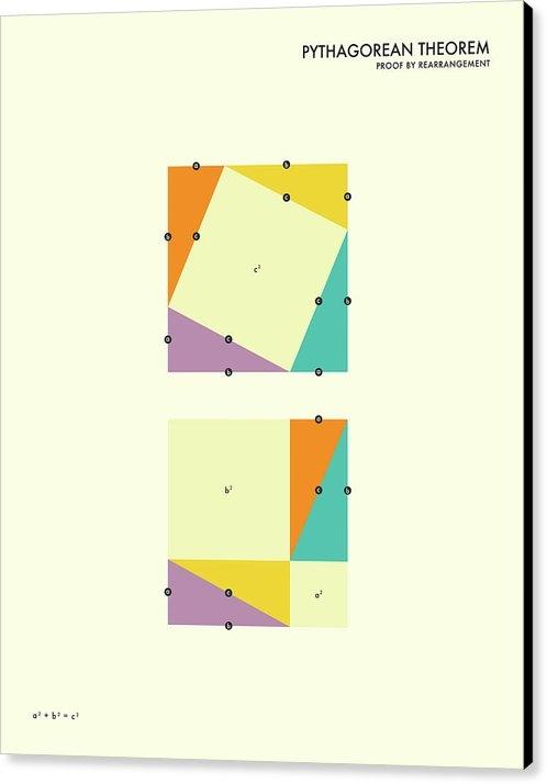 Jazzberry Blue - Pythagorean Theorem