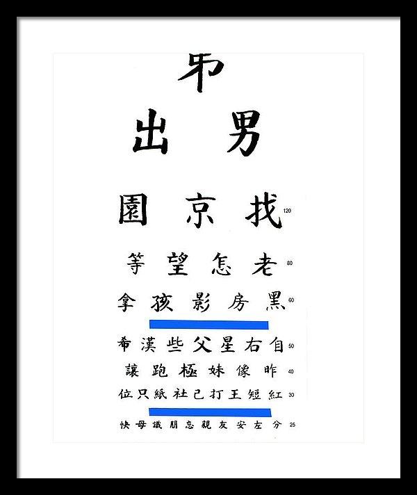 Chinese Eye Chart by Larry Mulvehill
