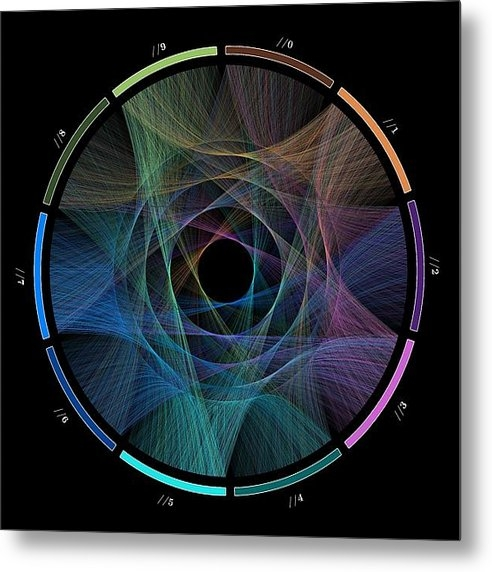 Cristian Ilies Vasile - Flow of life flow of pi Print